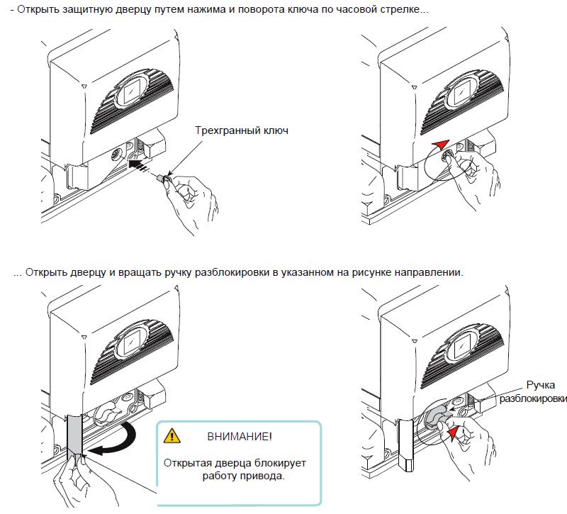 Аварийное открывание автоматических систем откатного и распашного типа