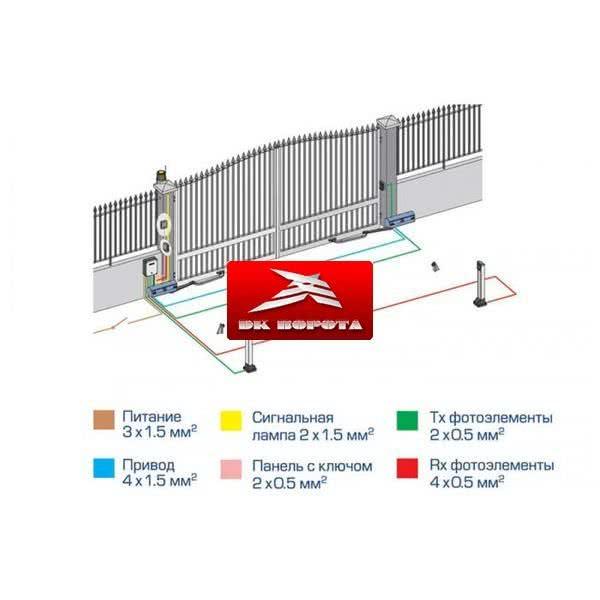 Genius Trigon 02-24 привод для распашных ворот