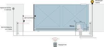 Комплект электропривода (привода) RUN400HSKIT2 Nice для откатных автоматических ворот до 400 кг
