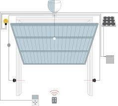Комплект электропривода SPIN6041KCE Nice для автоматизации автоматикой секционных ворот площадью 17,5 кв.м.