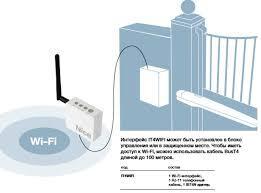 NICE IT4WIFI Модуль для управления автоматикой