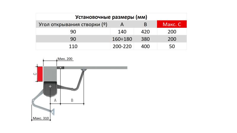Привод CAME FA70230 — 230 В рычажный, самоблокирующийся с шарнирным рычагом передачи, для распашных ворот с широкими колоннами